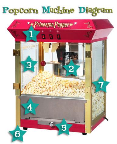 popcorn machine diagram